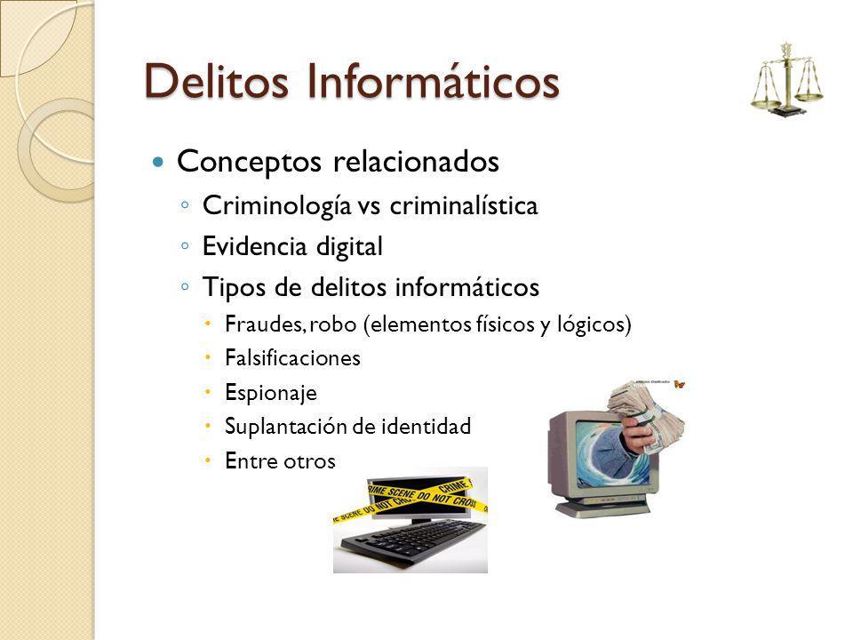 Delitos Informáticos Conceptos relacionados Criminología vs criminalística Evidencia digital Tipos de delitos informáticos Fraudes, robo (elementos fí