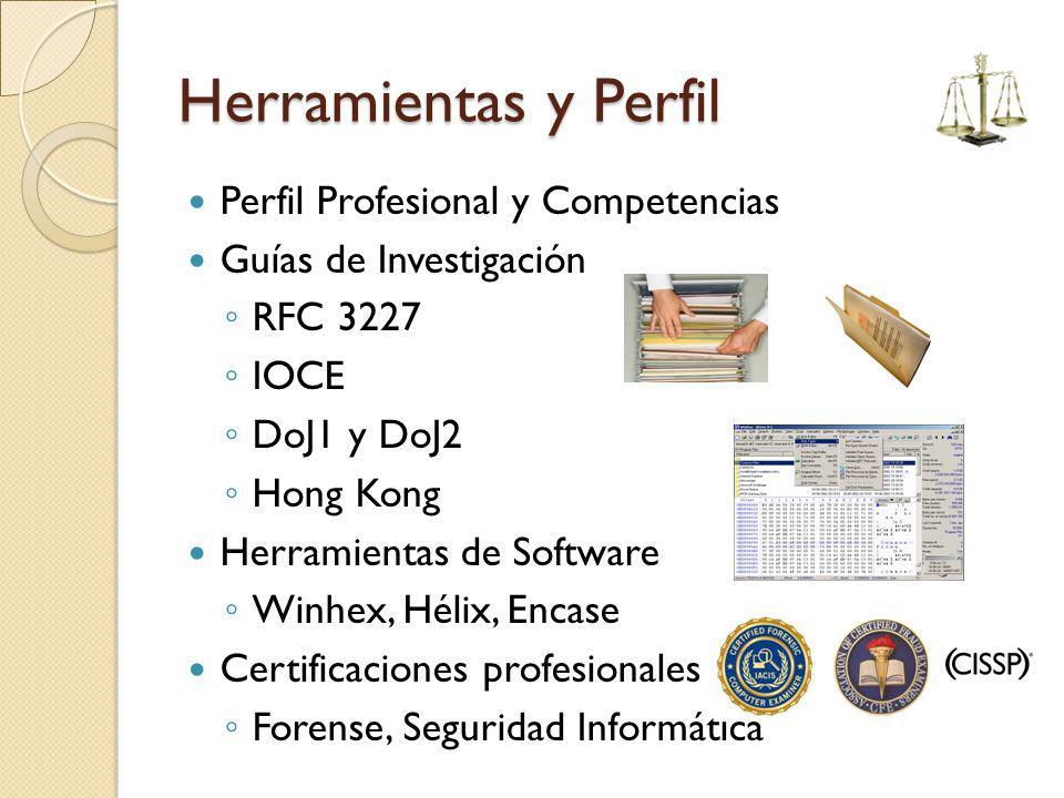 Herramientas y Perfil Perfil Profesional y Competencias Guías de Investigación RFC 3227 IOCE DoJ1 y DoJ2 Hong Kong Herramientas de Software Winhex, Hé