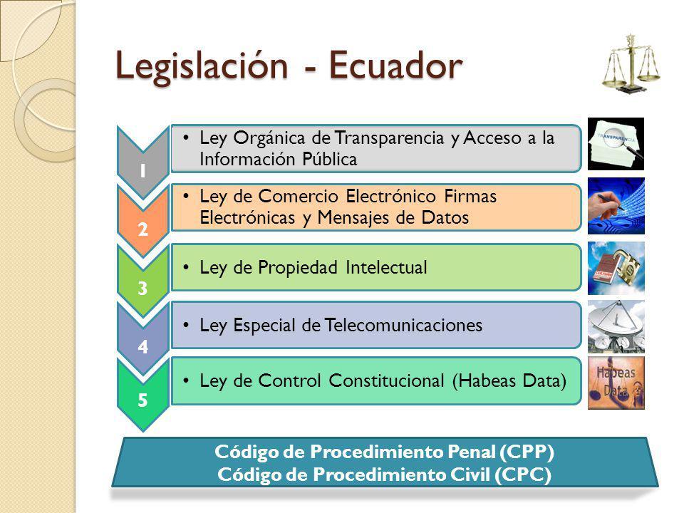 Legislación - Ecuador Código de Procedimiento Penal (CPP) Código de Procedimiento Civil (CPC) 1 Ley Orgánica de Transparencia y Acceso a la Informació