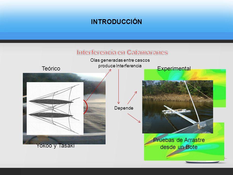 INTRODUCCIÓN Olas generadas entre cascos produce Interferencia Depende TeóricoExperimental Yokoo y Tasaki Pruebas de Arrastre desde un Bote