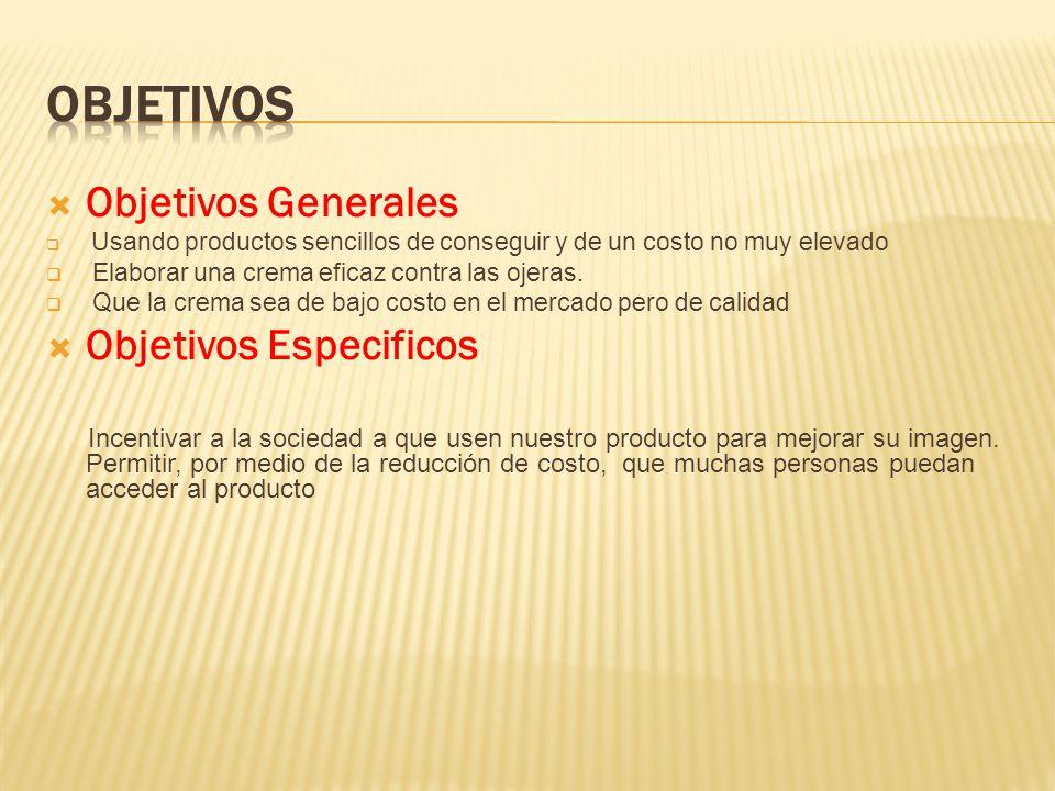 Objetivos Generales Usando productos sencillos de conseguir y de un costo no muy elevado Elaborar una crema eficaz contra las ojeras.