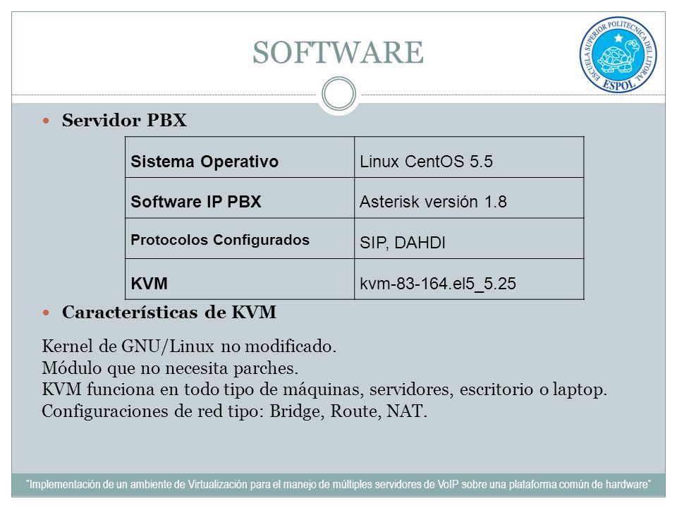SOFTWARE Servidor PBX Características de KVM Kernel de GNU/Linux no modificado. Módulo que no necesita parches. KVM funciona en todo tipo de máquinas,