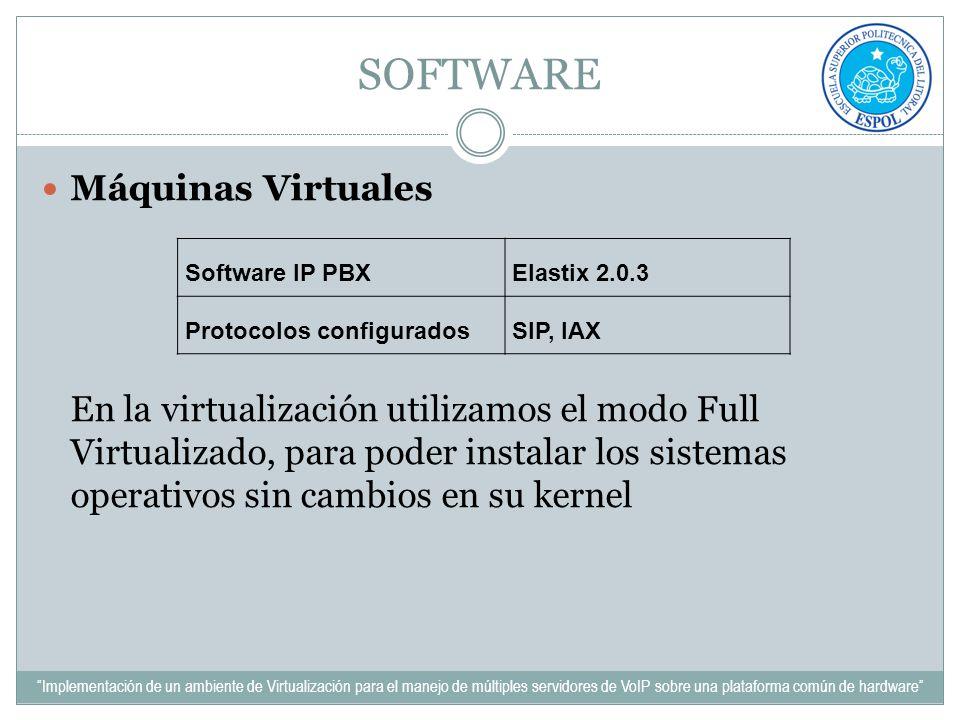 SOFTWARE Máquinas Virtuales En la virtualización utilizamos el modo Full Virtualizado, para poder instalar los sistemas operativos sin cambios en su k