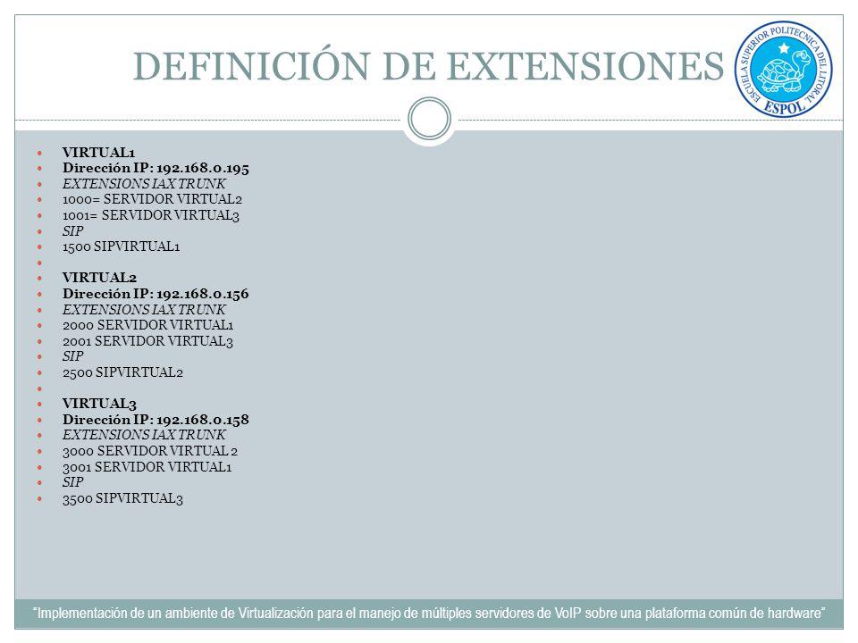 DEFINICIÓN DE EXTENSIONES VIRTUAL1 Dirección IP: 192.168.0.195 EXTENSIONS IAX TRUNK 1000= SERVIDOR VIRTUAL2 1001= SERVIDOR VIRTUAL3 SIP 1500 SIPVIRTUA