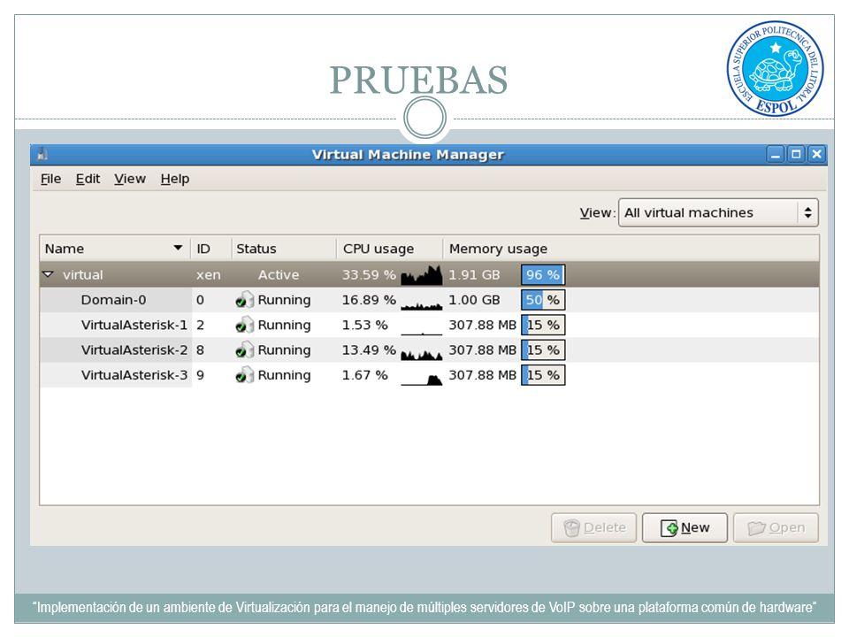 PRUEBAS Implementación de un ambiente de Virtualización para el manejo de múltiples servidores de VoIP sobre una plataforma común de hardware