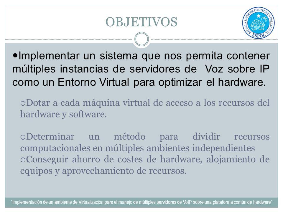 OBJETIVOS Implementar un sistema que nos permita contener múltiples instancias de servidores de Voz sobre IP como un Entorno Virtual para optimizar el