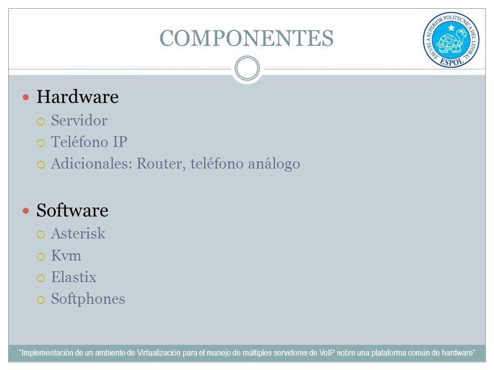 COMPONENTES Hardware Servidor Teléfono IP Adicionales: Router, teléfono análogo Software Asterisk Kvm Elastix Softphones Implementación de un ambiente