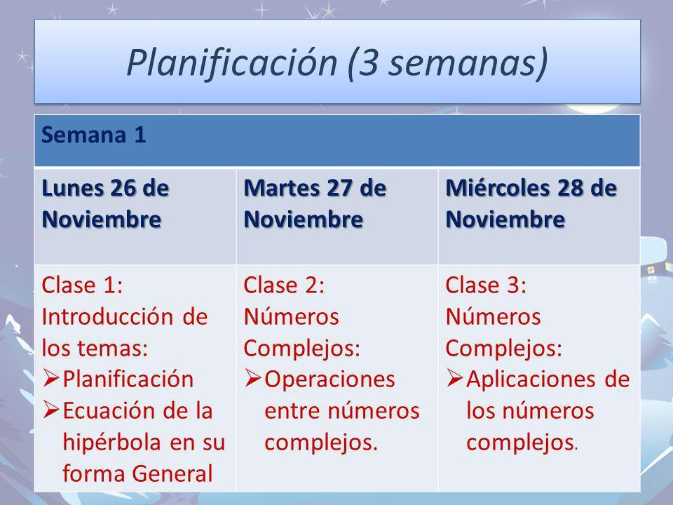 Planificación (3 semanas) Semana 1 Lunes 26 de Noviembre Martes 27 de Noviembre Miércoles 28 de Noviembre Clase 1: Introducción de los temas: Planific