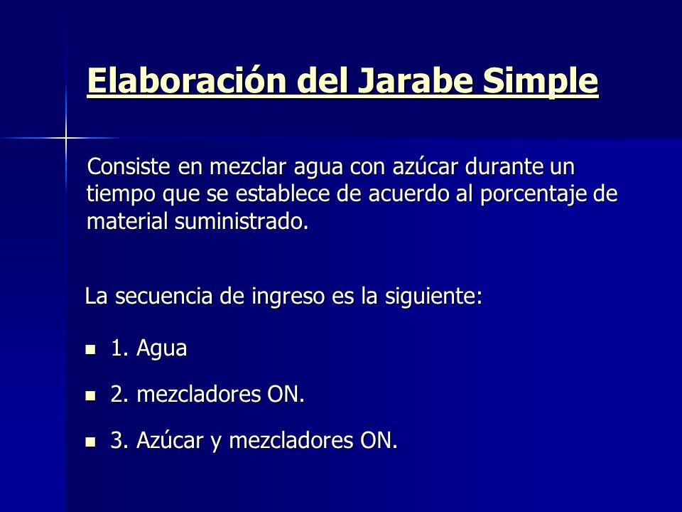 Elaboración del Jarabe Simple Elaboración del Jarabe Simple Consiste en mezclar agua con azúcar durante un tiempo que se establece de acuerdo al porce