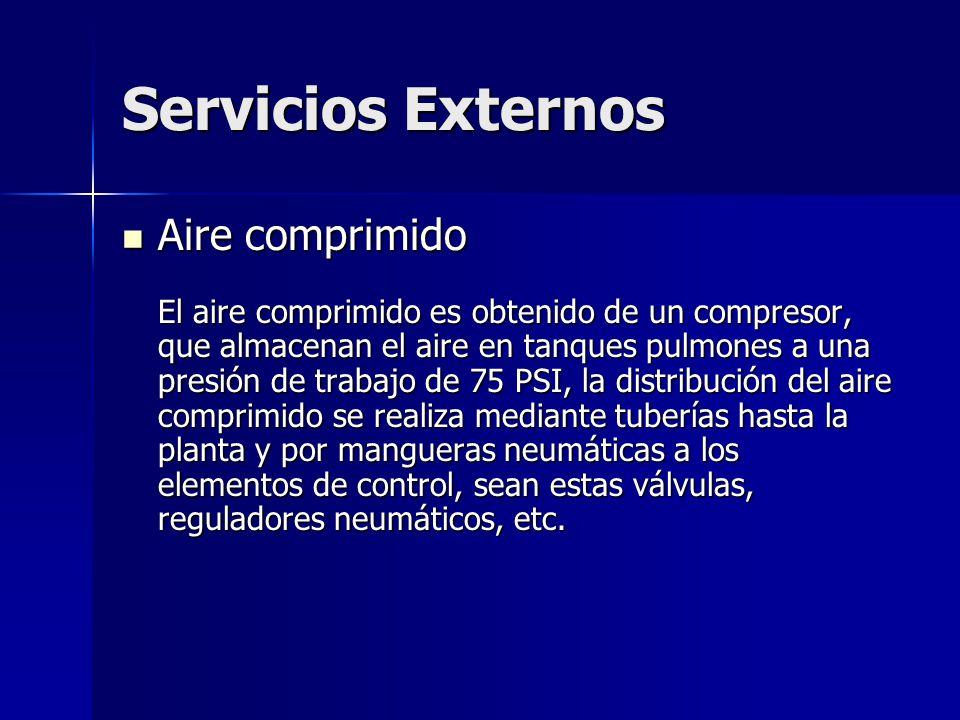Servicios Externos Aire comprimido Aire comprimido El aire comprimido es obtenido de un compresor, que almacenan el aire en tanques pulmones a una pre