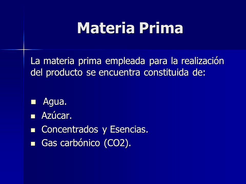 Materia Prima La materia prima empleada para la realización del producto se encuentra constituida de: Agua. Agua. Azúcar. Azúcar. Concentrados y Esenc