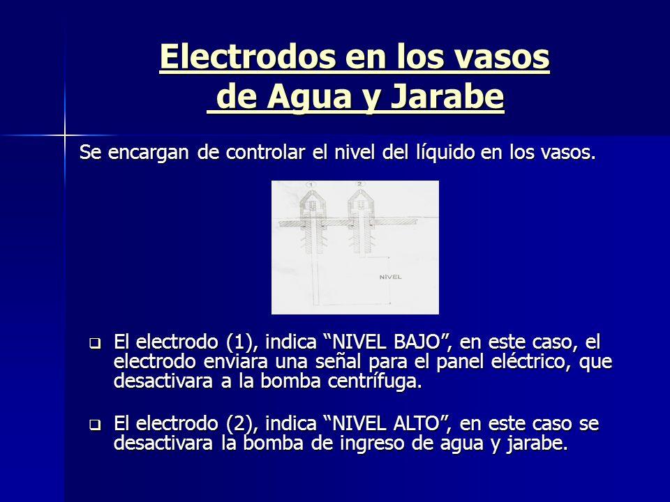 Electrodos en los vasos de Agua y Jarabe Electrodos en los vasos de Agua y Jarabe Se encargan de controlar el nivel del líquido en los vasos. El elect