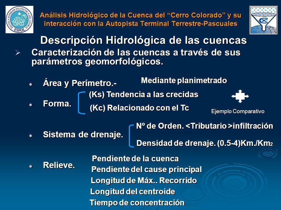 Descripción Hidrológica de las cuencas Caracterización de las cuencas a través de sus parámetros geomorfológicos. Caracterización de las cuencas a tra