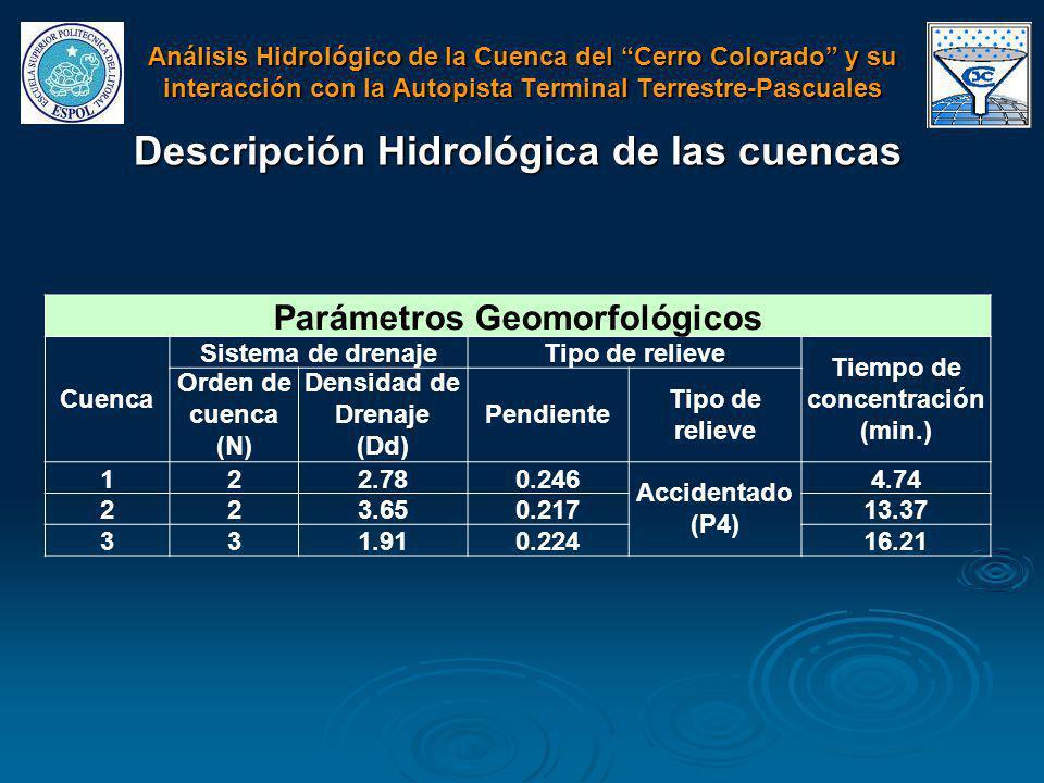 Descripción Hidrológica de las cuencas Parámetros Geomorfológicos Cuenca Sistema de drenajeTipo de relieve Tiempo de concentración (min.) Orden de cue