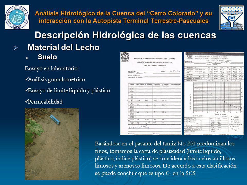 Descripción Hidrológica de las cuencas Material del Lecho Material del Lecho Suelo Suelo Ensayo en laboratorio: Análisis granulométrico Ensayo de lími