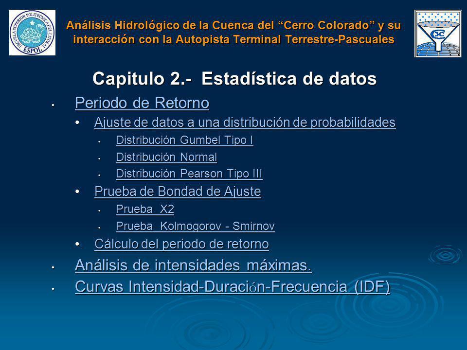 Capitulo 2.- Estadística de datos Periodo de Retorno Periodo de Retorno Periodo de Retorno Periodo de Retorno Ajuste de datos a una distribución de pr