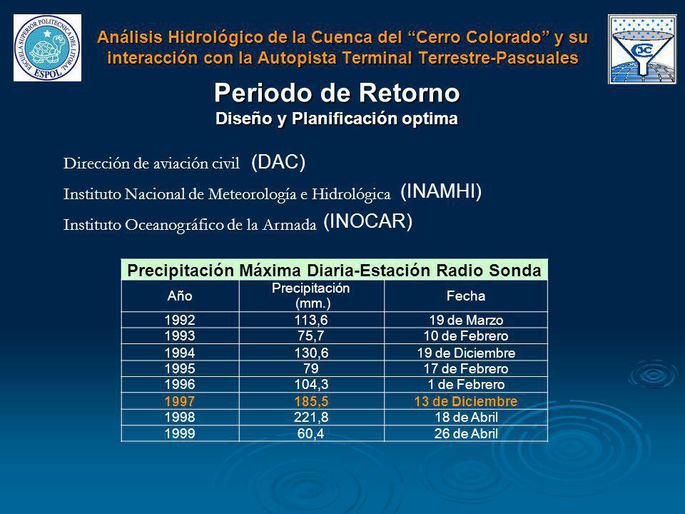 Periodo de Retorno Diseño y Planificación optima Dirección de aviación civil Instituto Nacional de Meteorología e Hidrológica Instituto Oceanográfico