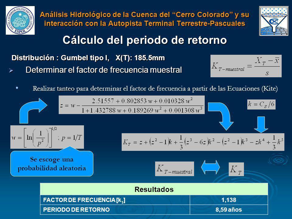 Cálculo del periodo de retorno Distribución : Gumbel tipo I, X(T): 185.5mm Distribución : Gumbel tipo I, X(T): 185.5mm Determinar el factor de frecuen