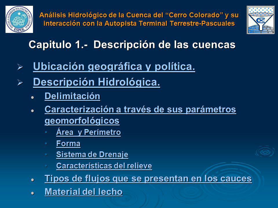 Ubicación geográfica y política. Ubicación geográfica y política. Ubicación geográfica y política. Ubicación geográfica y política. Descripción Hidrol