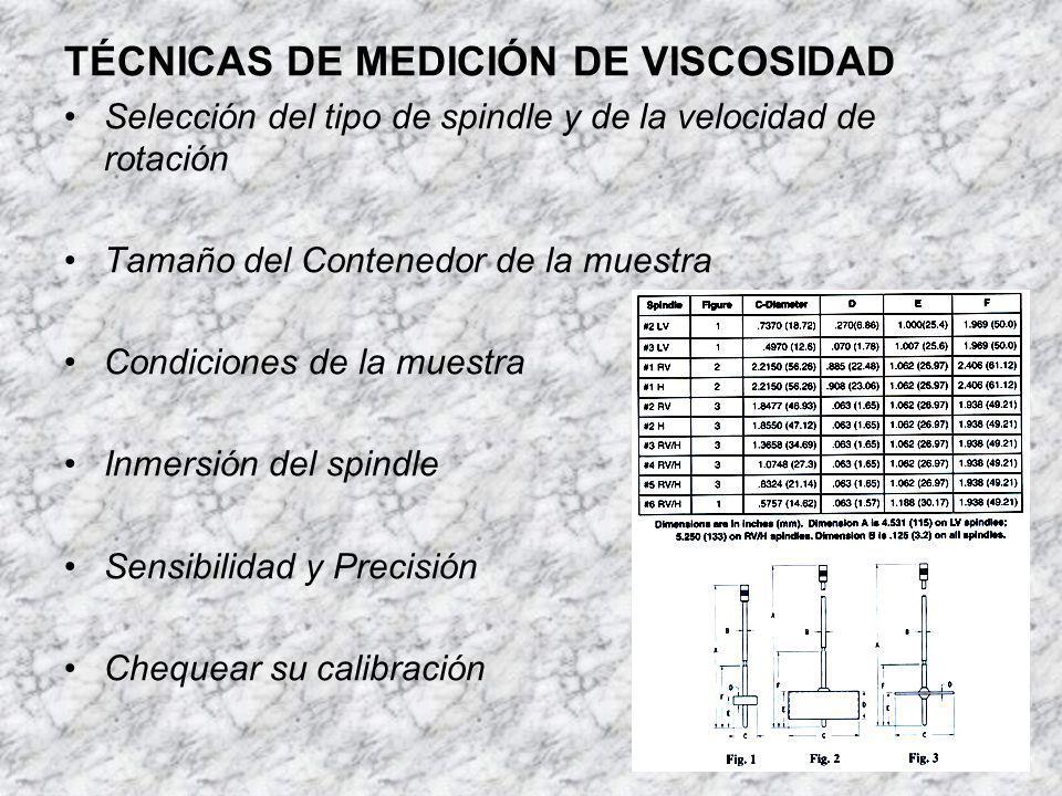 TÉCNICAS DE MEDICIÓN DE VISCOSIDAD Selección del tipo de spindle y de la velocidad de rotación Tamaño del Contenedor de la muestra Condiciones de la m