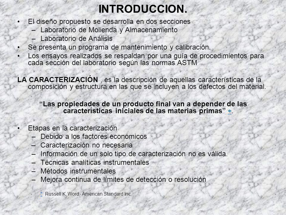 INTRODUCCION. El diseño propuesto se desarrolla en dos secciones –Laboratorio de Molienda y Almacenamiento –Laboratorio de Análisis Se presenta un pro