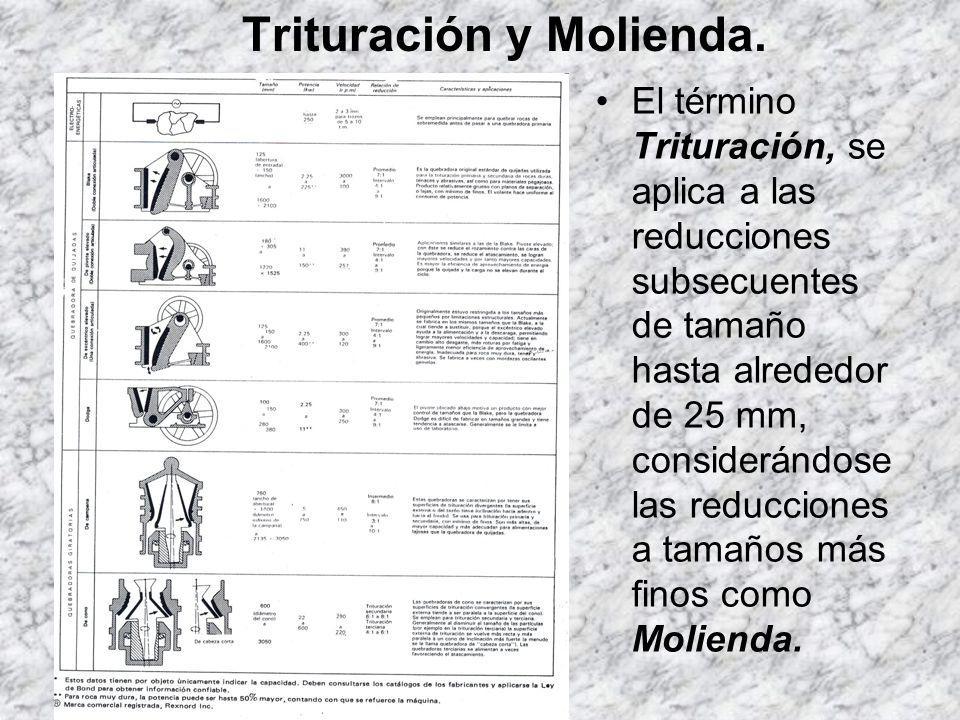 Trituración y Molienda. El término Trituración, se aplica a las reducciones subsecuentes de tamaño hasta alrededor de 25 mm, considerándose las reducc