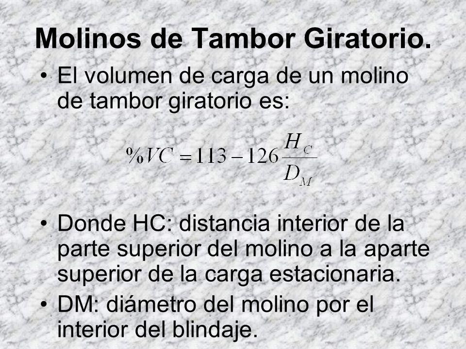 Molinos de Tambor Giratorio. El volumen de carga de un molino de tambor giratorio es: Donde HC: distancia interior de la parte superior del molino a l