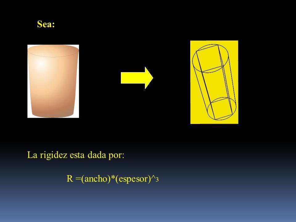 Sea: La rigidez esta dada por: R =(ancho)*(espesor)^ 3