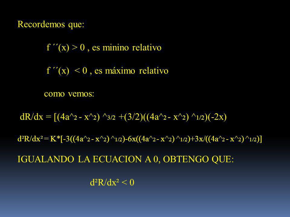 Recordemos que: f ´´(x) > 0, es minino relativo f ´´(x) < 0, es máximo relativo como vemos: dR/dx = [(4a^ 2 - x^ 2 ) ^ 3/2 +(3/2)((4a^ 2 - x^ 2 ) ^ 1/2 )(-2x) d²R/dx² = K*[-3((4a^ 2 - x^ 2 ) ^ 1/2 )-6x((4a^ 2 - x^ 2 ) ^ 1/2 )+3x/((4a^ 2 - x^ 2 ) ^ 1/2 )] IGUALANDO LA ECUACION A 0, OBTENGO QUE: d²R/dx² < 0