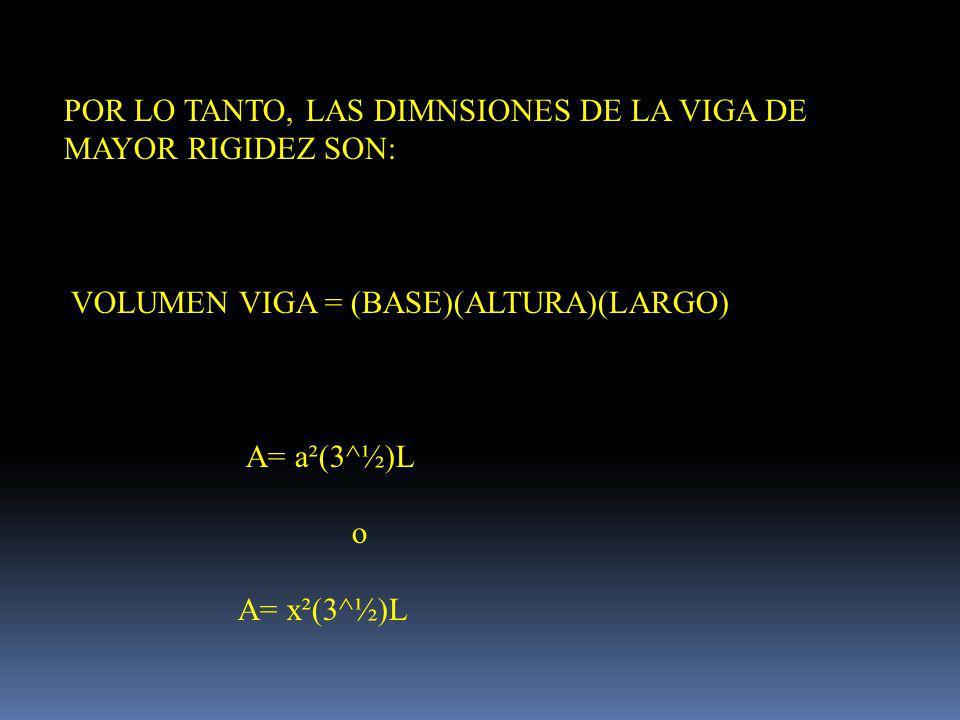 POR LO TANTO, LAS DIMNSIONES DE LA VIGA DE MAYOR RIGIDEZ SON: VOLUMEN VIGA = (BASE)(ALTURA)(LARGO) A= a²(3^½)L o A= x²(3^½)L