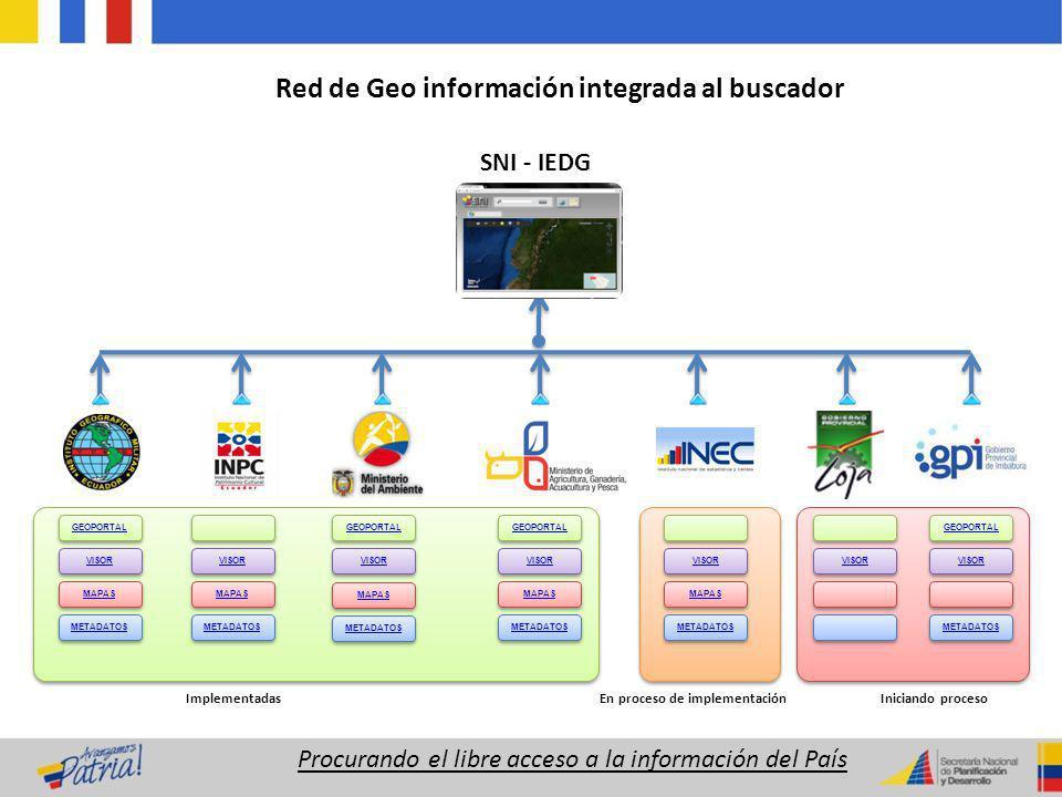 Red de Geo información integrada al buscador ImplementadasEn proceso de implementaciónIniciando proceso GEOPORTAL VISOR GEOPORTAL VISOR GEOPORTAL VISO