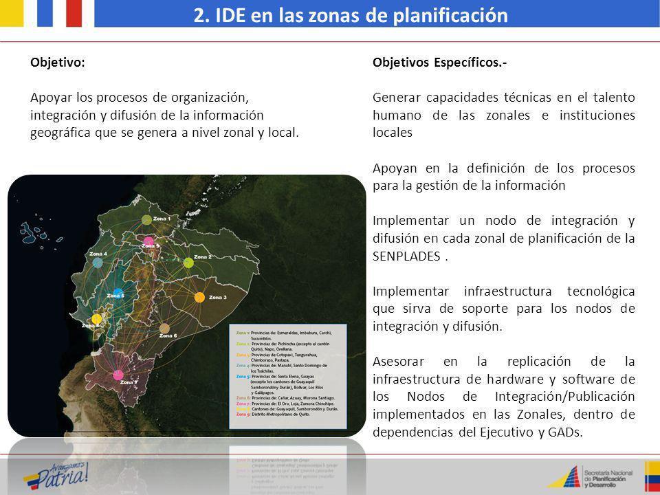 2. IDE en las zonas de planificación Objetivos Específicos.- Generar capacidades técnicas en el talento humano de las zonales e instituciones locales