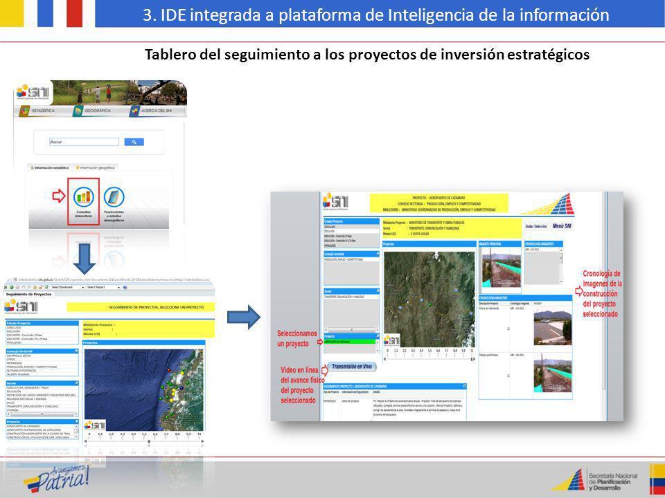 3. IDE integrada a plataforma de Inteligencia de la información Tablero del seguimiento a los proyectos de inversión estratégicos