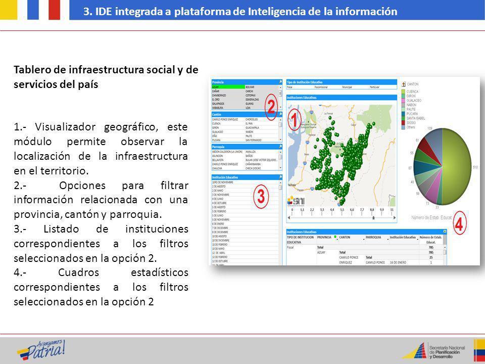 1.- Visualizador geográfico, este módulo permite observar la localización de la infraestructura en el territorio. 2.- Opciones para filtrar informació