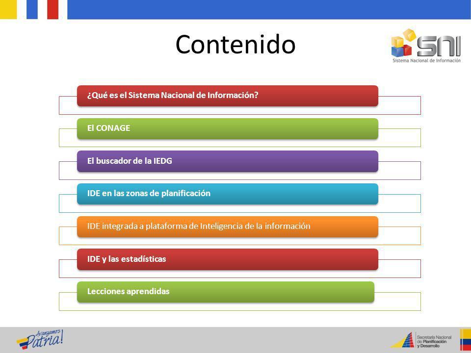Contenido ¿Qué es el Sistema Nacional de Información?El CONAGEEl buscador de la IEDGIDE en las zonas de planificaciónIDE integrada a plataforma de Int