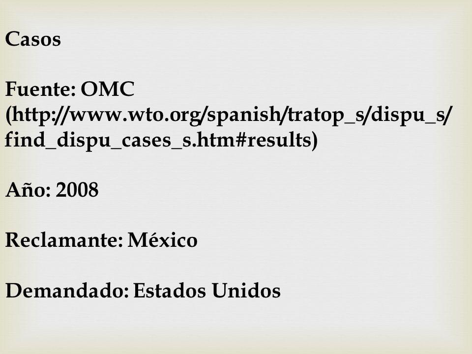 Casos Fuente: OMC (http://www.wto.org/spanish/tratop_s/dispu_s/ find_dispu_cases_s.htm#results) Año: 2008 Reclamante: México Demandado: Estados Unidos
