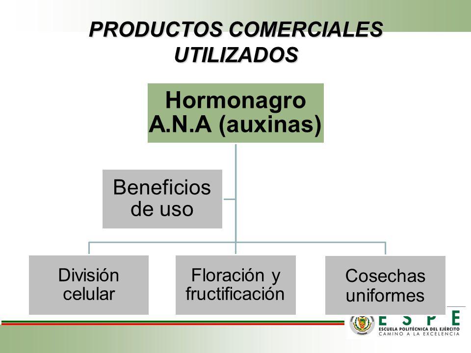 PRODUCTOS COMERCIALES UTILIZADOS Hormonagro A.N.A (auxinas) División celular Floración y fructificación Cosechas uniformes Beneficios de uso