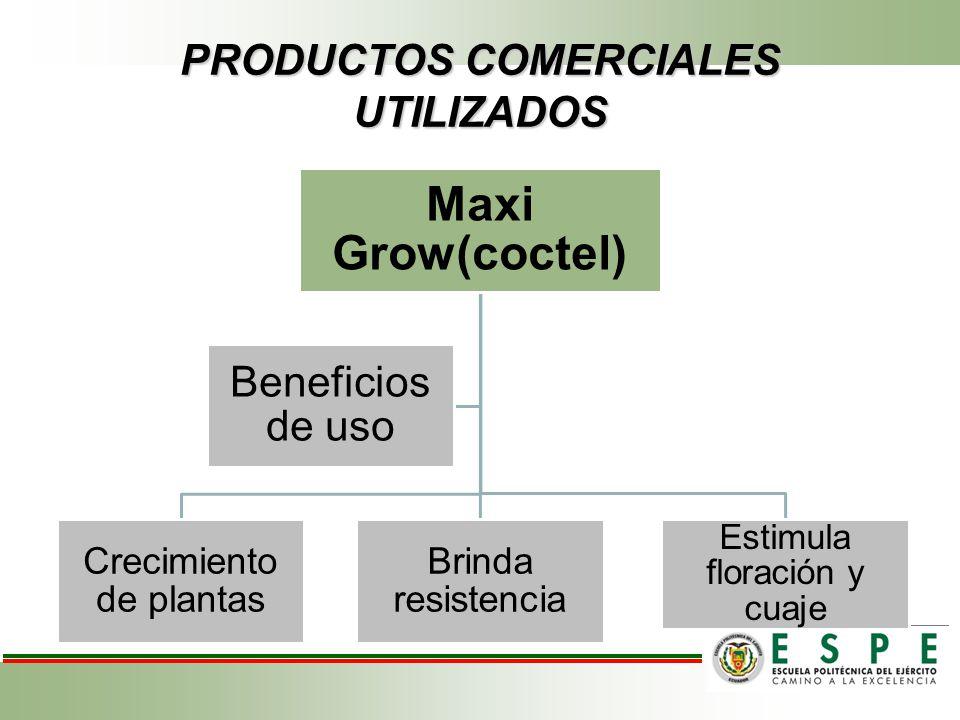 PRODUCTOS COMERCIALES UTILIZADOS Maxi Grow(coctel) Crecimiento de plantas Brinda resistencia Estimula floración y cuaje Beneficios de uso