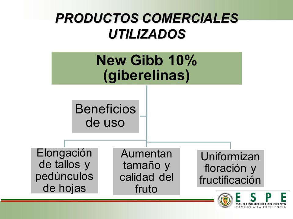 PRODUCTOS COMERCIALES UTILIZADOS New Gibb 10% (giberelinas) Elongación de tallos y pedúnculos de hojas Aumentan tamaño y calidad del fruto Uniformizan