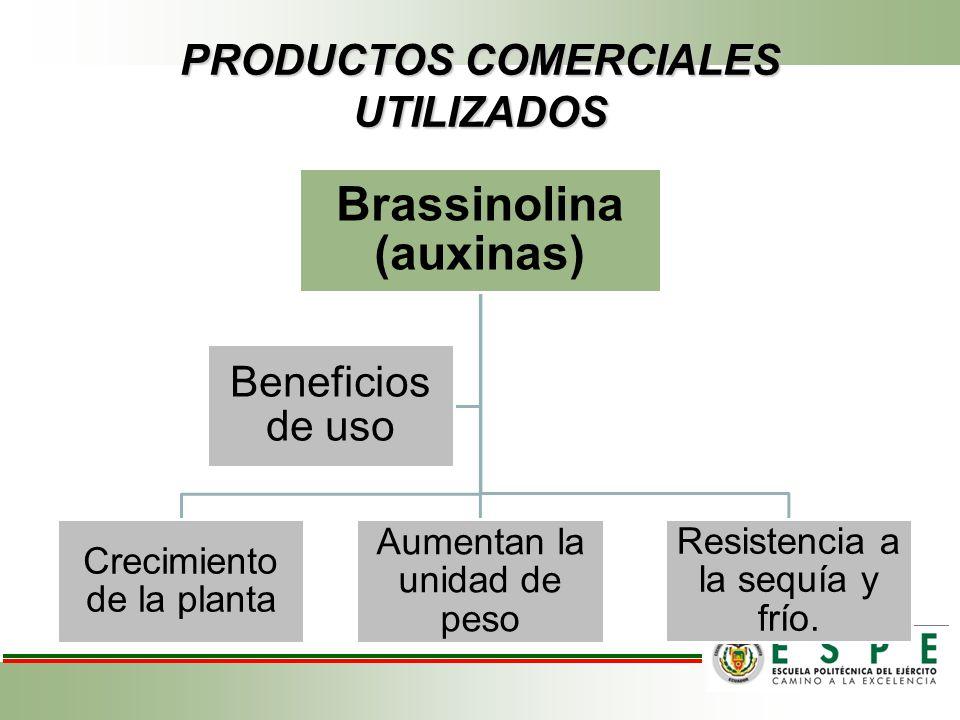 PRODUCTOS COMERCIALES UTILIZADOS Brassinolina (auxinas) Crecimiento de la planta Aumentan la unidad de peso Resistencia a la sequía y frío. Beneficios