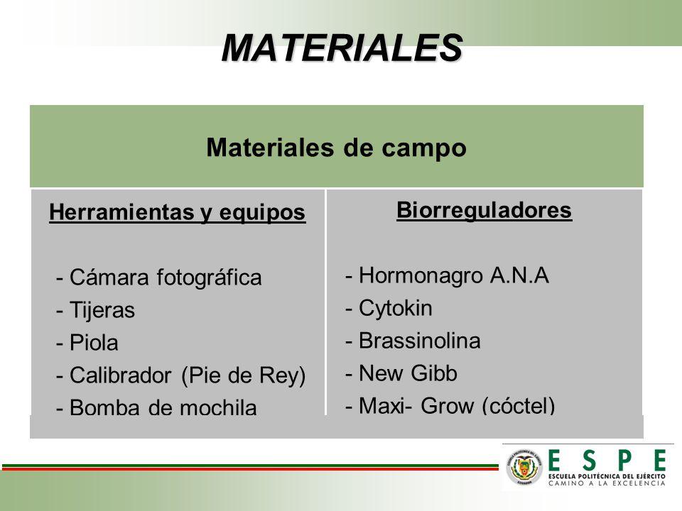 MATERIALES Materiales de campo Herramientas y equipos - Cámara fotográfica - Tijeras - Piola - Calibrador (Pie de Rey) - Bomba de mochila Biorregulado