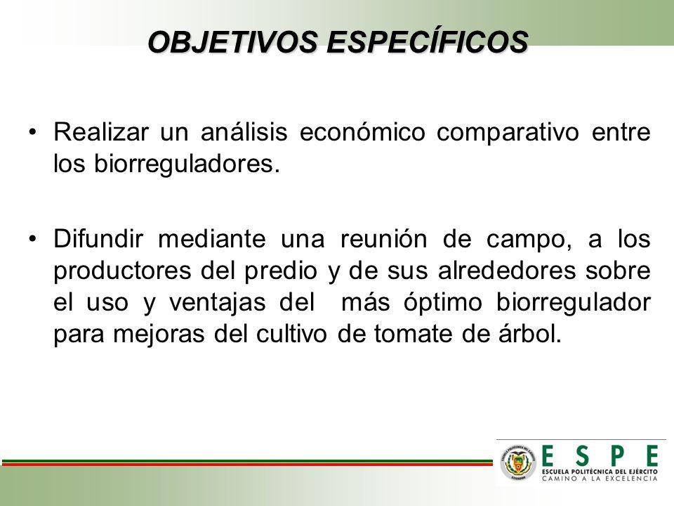 OBJETIVOS ESPECÍFICOS Realizar un análisis económico comparativo entre los biorreguladores. Difundir mediante una reunión de campo, a los productores