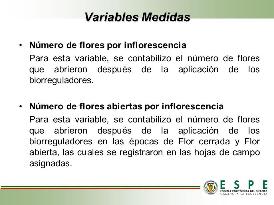 Variables Medidas Número de flores por inflorescencia Para esta variable, se contabilizo el número de flores que abrieron después de la aplicación de