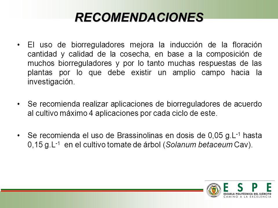 RECOMENDACIONES El uso de biorreguladores mejora la inducción de la floración cantidad y calidad de la cosecha, en base a la composición de muchos bio