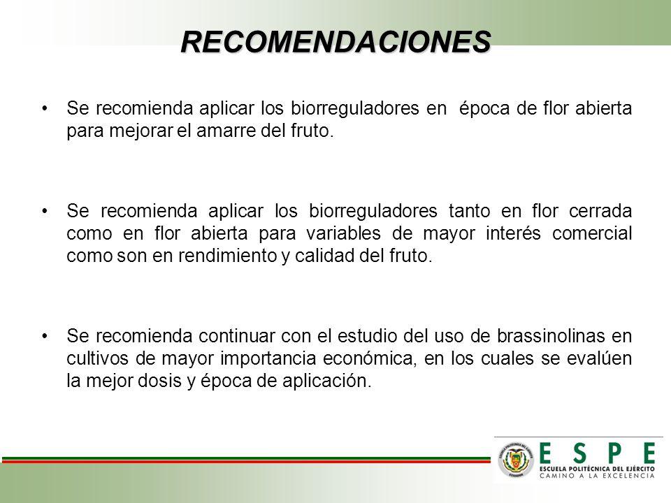 RECOMENDACIONES Se recomienda aplicar los biorreguladores en época de flor abierta para mejorar el amarre del fruto. Se recomienda aplicar los biorreg
