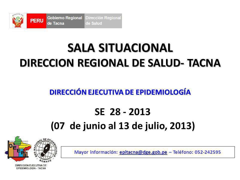 SALA SITUACIONAL DIRECCION REGIONAL DE SALUD- TACNA SE 28 - 2013 (07 de junio al 13 de julio, 2013) Mayor información: epitacna@dge.gob.pe – Teléfono: 052-242595epitacna@dge.gob.pe DIRECCIÓN EJECUTIVA DE EPIDEMIOLOGÍA