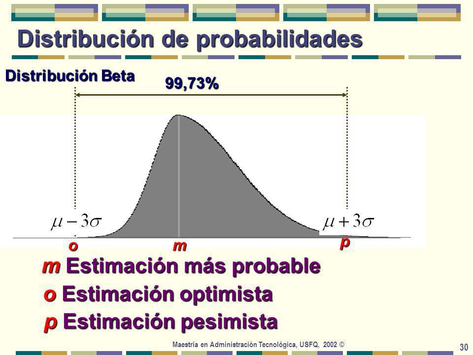 Maestría en Administración Tecnológica, USFQ, 2002 © 30 Distribución de probabilidades om p m Estimación más probable m Estimación más probable o Estimación optimista p Estimación pesimista p Estimación pesimista Distribución Beta 99,73%