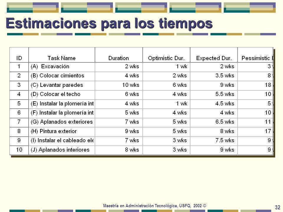 Maestría en Administración Tecnológica, USFQ, 2002 © 32 Estimaciones para los tiempos