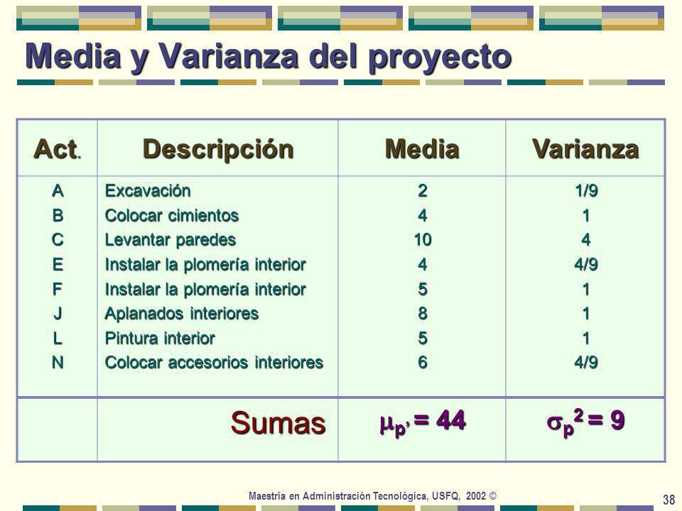 Maestría en Administración Tecnológica, USFQ, 2002 © 38 Media y Varianza del proyecto Act.