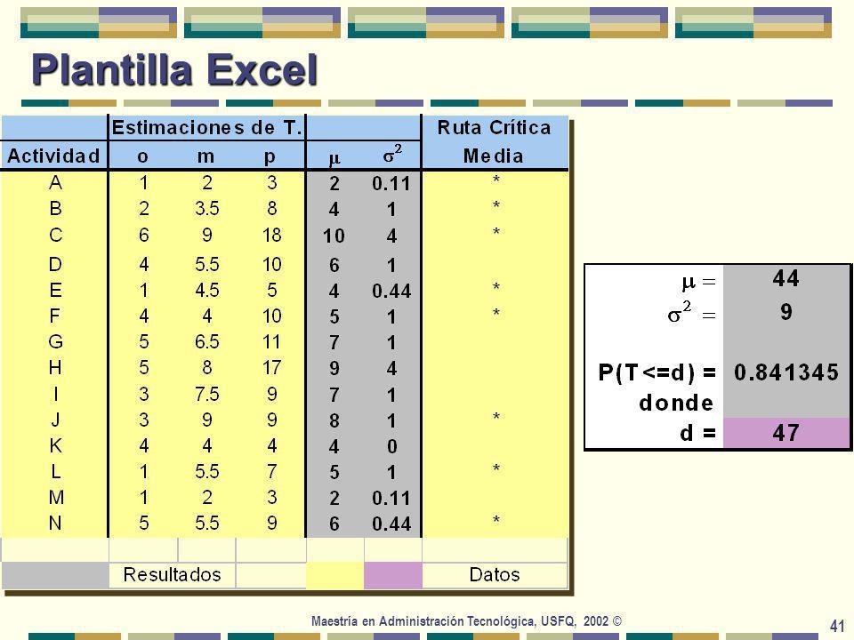 Maestría en Administración Tecnológica, USFQ, 2002 © 41 Plantilla Excel